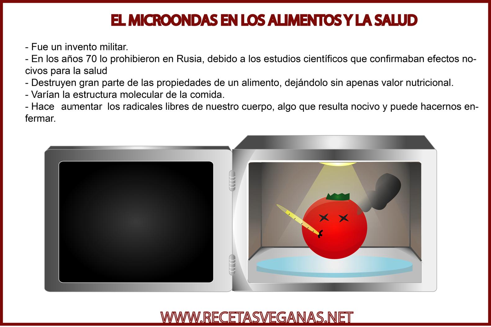 Motivos para dejar de usar el microondas definitivamente - Cocinar en el microondas ...